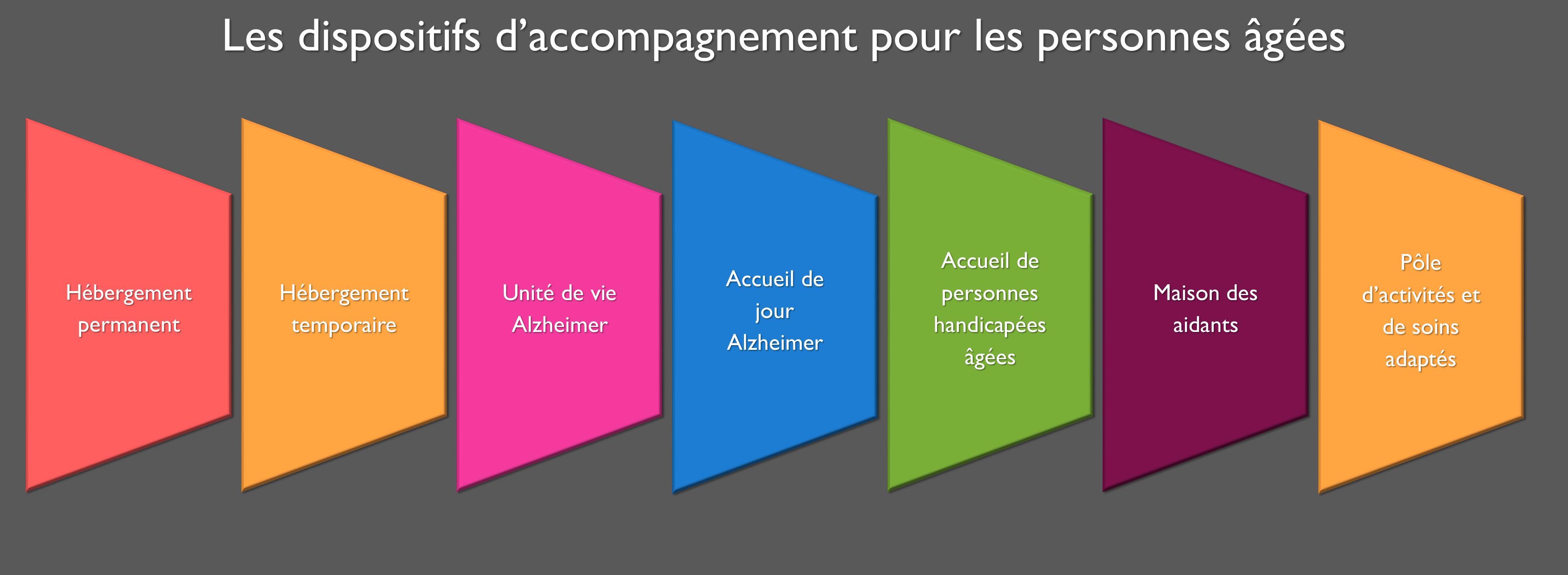 Accueil et relais missions for Aide personnes agees maison retraite